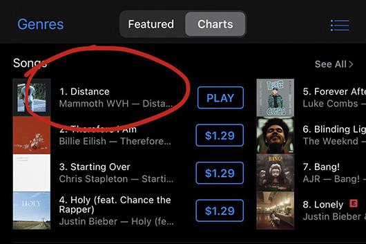 亡き父に捧げたウルフギャング・ヴァン・ヘイレンの「Distance」、iTunesチャートで第1位を記録